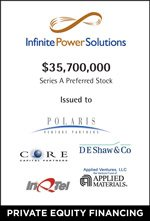 Cherry Tree announces a $34.7 Million equity financing for Infinite Power Solutions